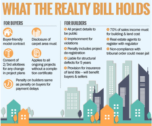 real estate bill key features
